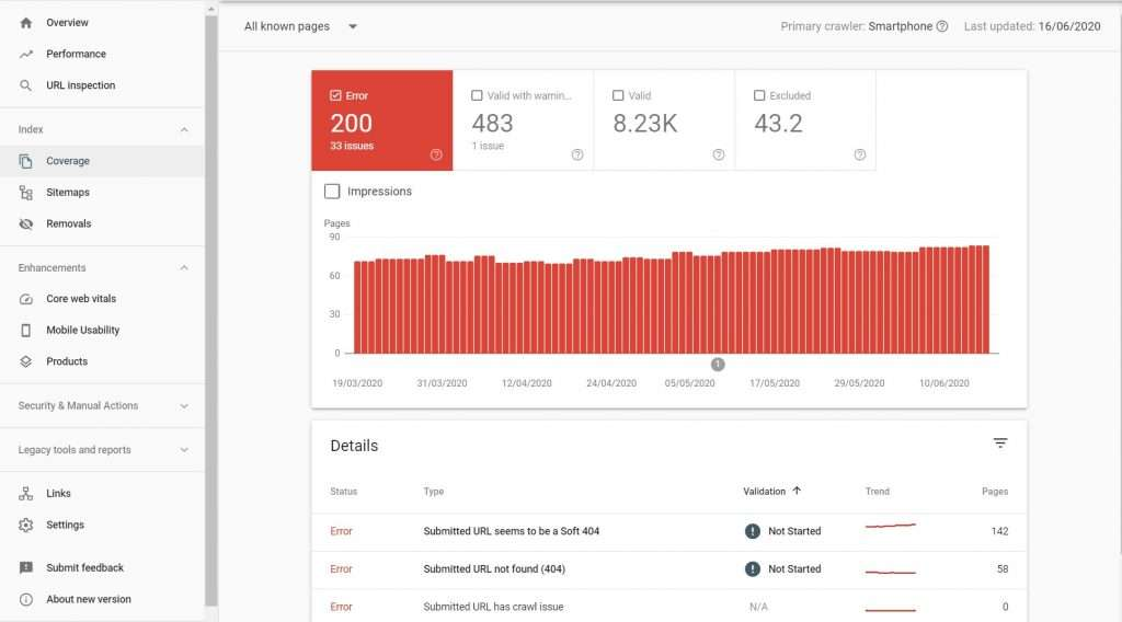 The coverage report in Google Search Console highlighting 404 errors