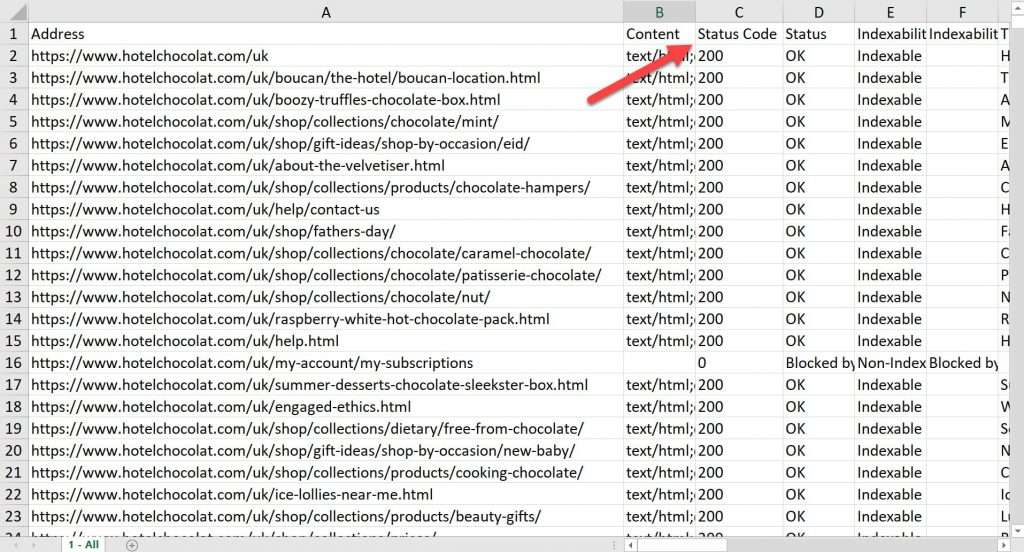 """The """"Status Code"""" column in the Screaming Frog export"""