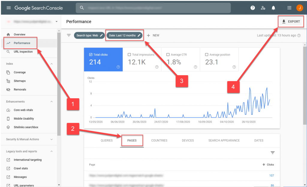 How to find Google Search Console clicks