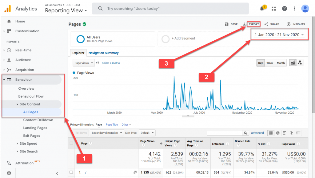 How to find Page Views and Entrances in Google Analytics