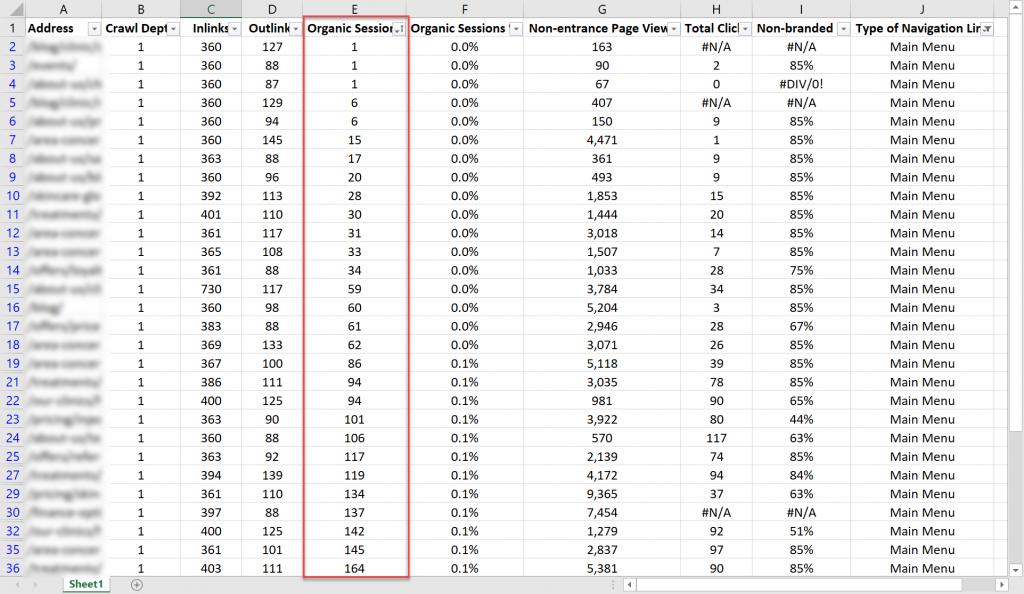 Internal link audit analysis